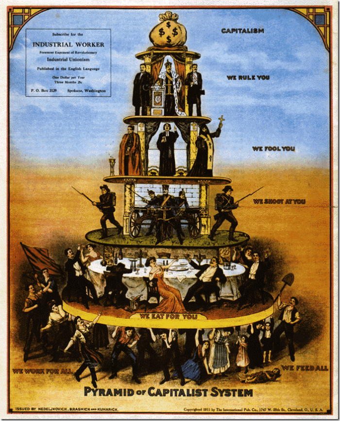 The Pyramid of Capitalism Poster