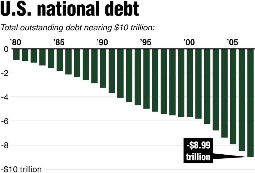 nationaldebt.jpg