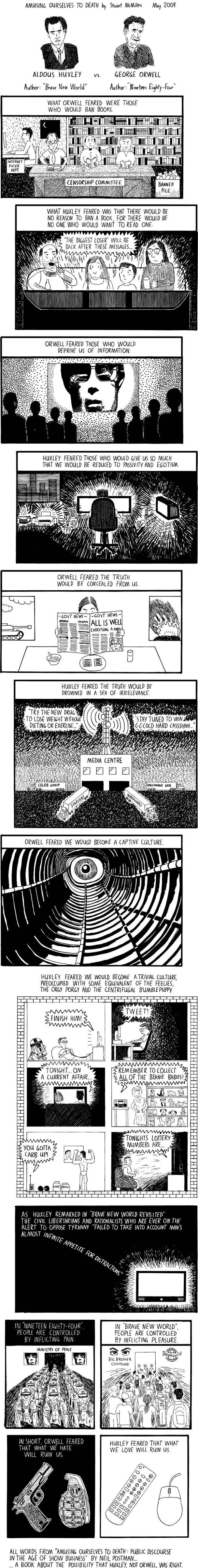 Huxley Versus Orwell Comic
