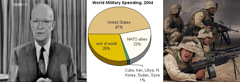 Military Spending, Social Services, And The US Government
