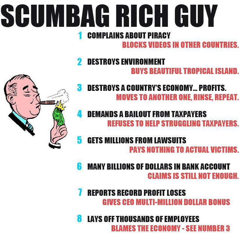 America's Scumbag Rich
