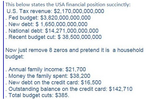 Americas National Debt As A Household Debt