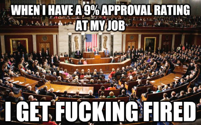 Truth About Congressional Approval Ratings