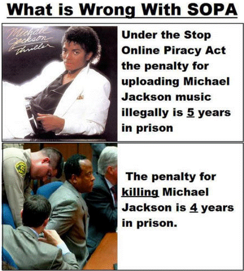 Everything That's Wrong With SOPA