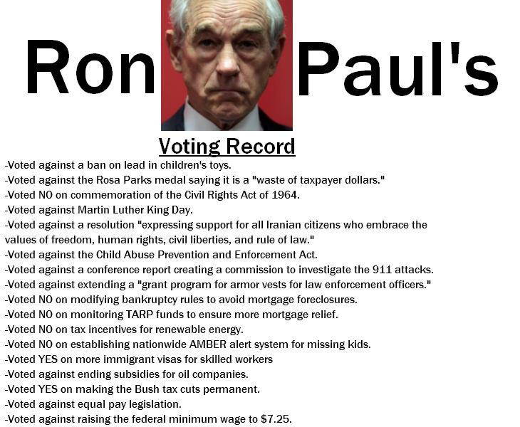 Ron Paul Record