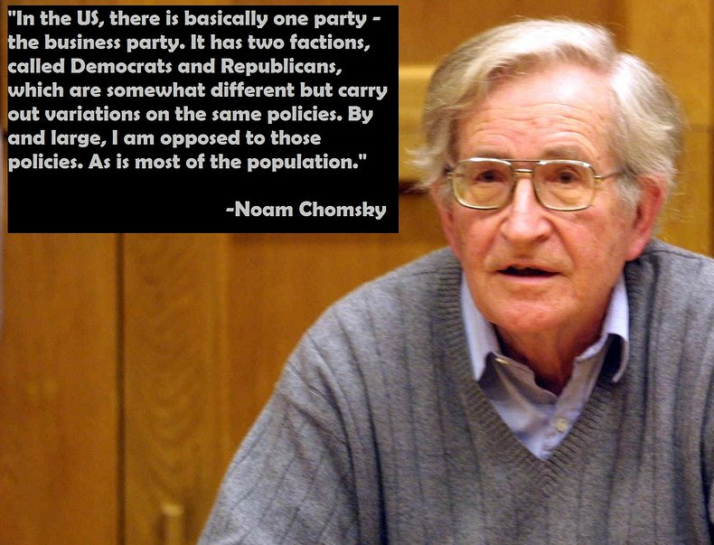Noam Chomsky Business