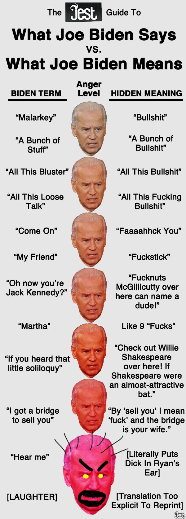 biden-to-english
