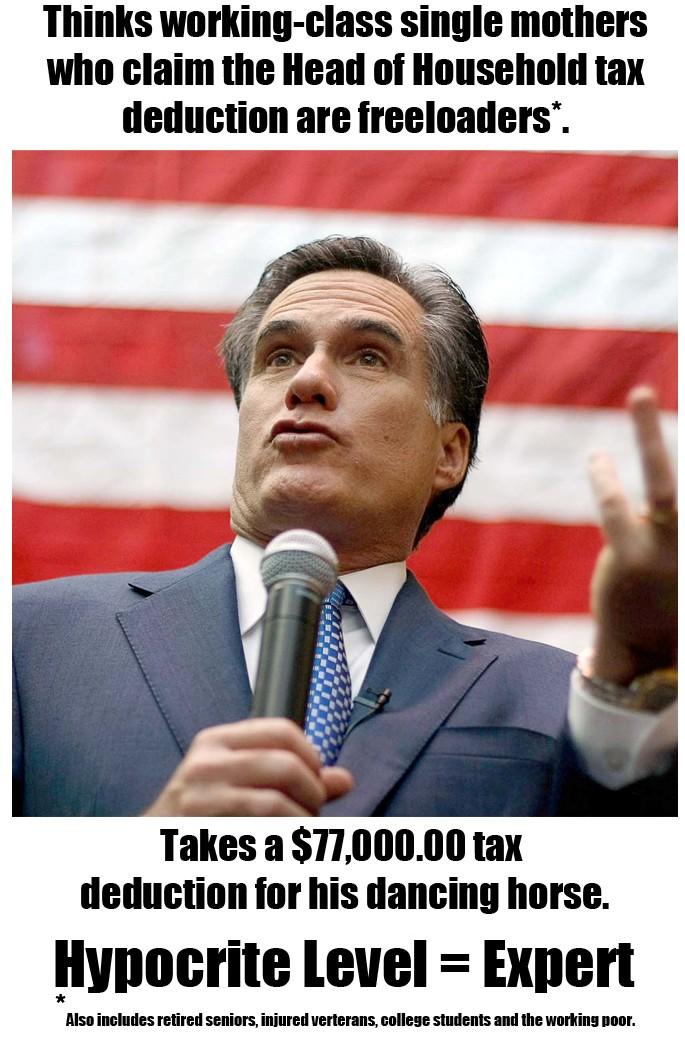 Mitt Romney's Hypocrite Level