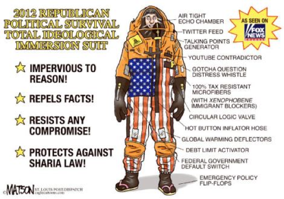 2012 Republican Ideology Suit