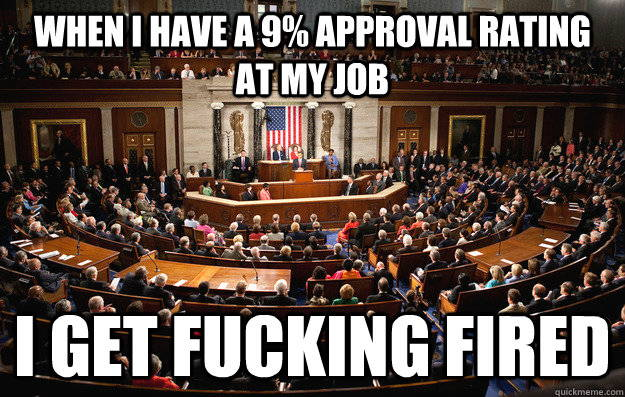 Congress Approval Rating