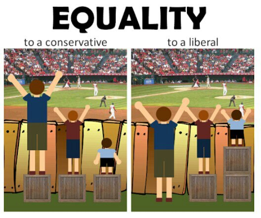 Conservative Versus Liberal Equality