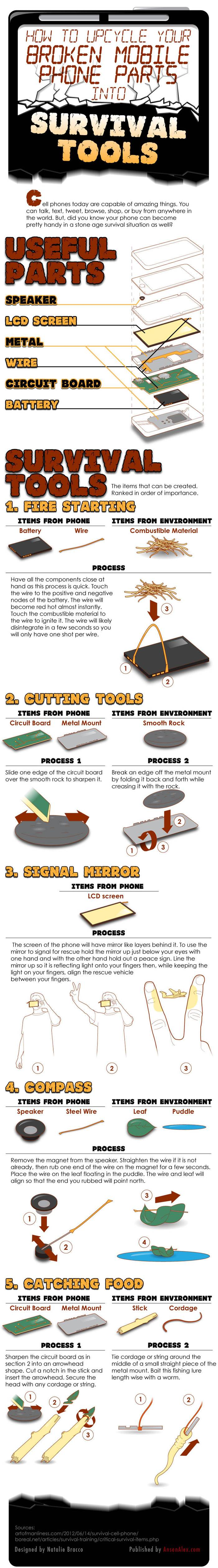Turn Phone Into A Survival Tool Infograph