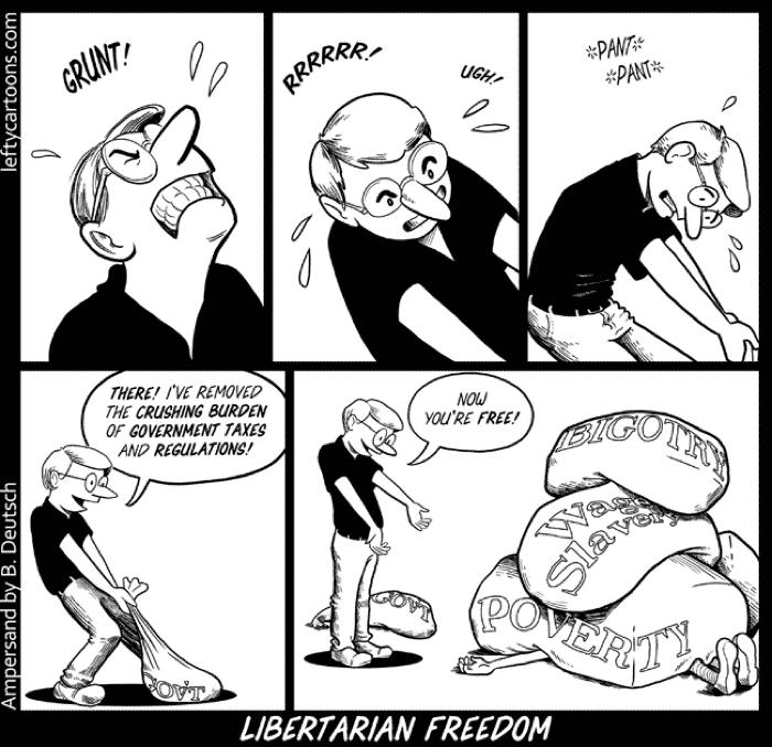 Libertarian Freedom