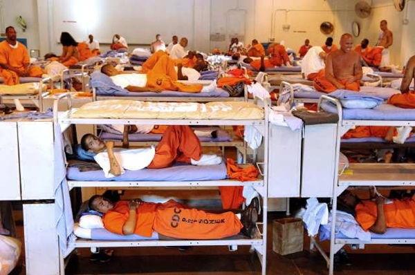 US Prison System