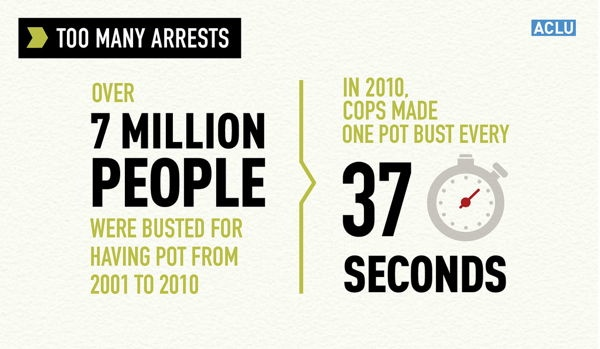 Marijuana Facts 2