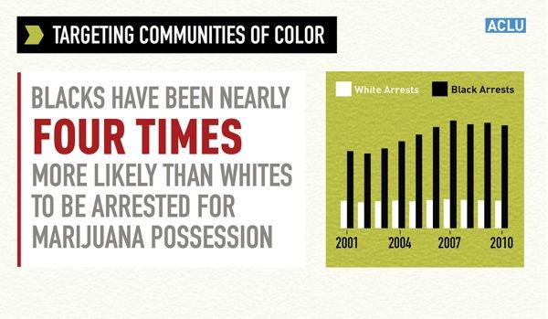 Marijuana Facts 4