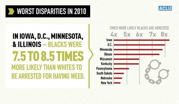 Marijuana Facts 5