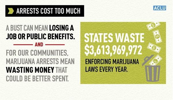 Marijuana Facts 6