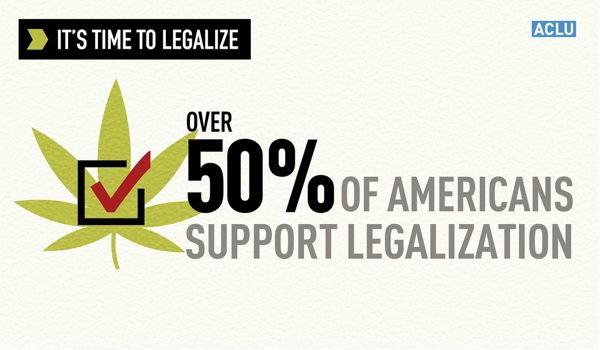 Marijuana Facts 7