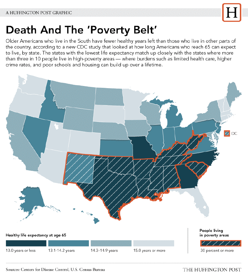 Poverty Belt
