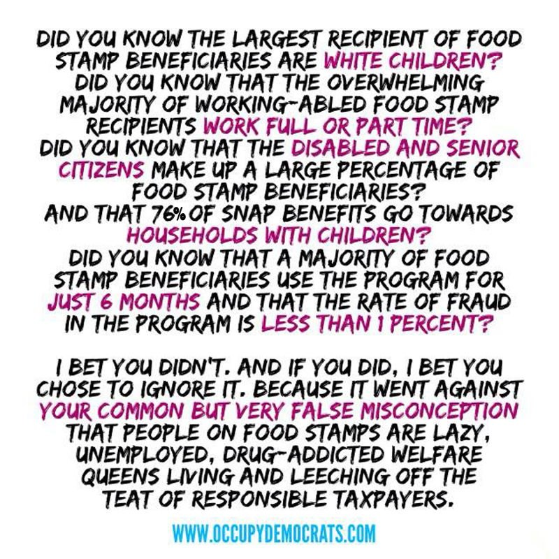 Welfare Facts