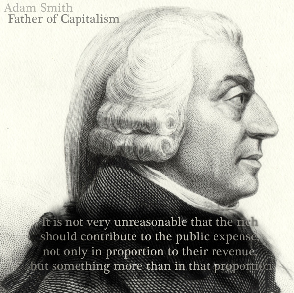 Adam Smith Capitalism