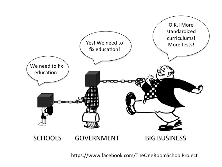 Fixing Education