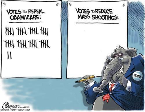 GOP Priorities