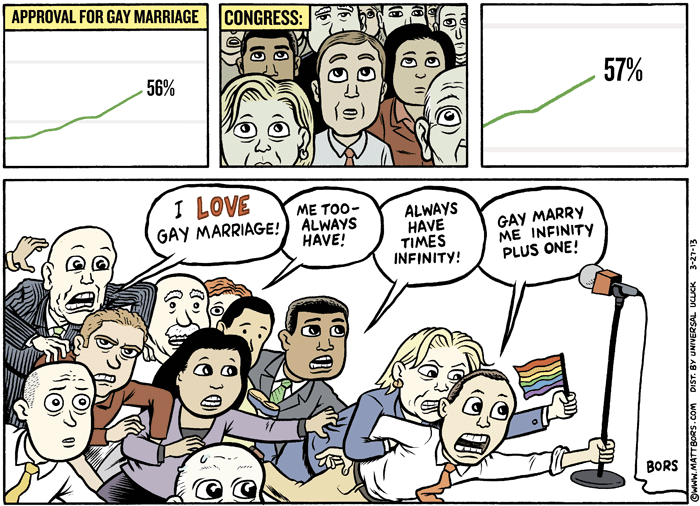 2013 Political Cartoons Congress Gay Marriage
