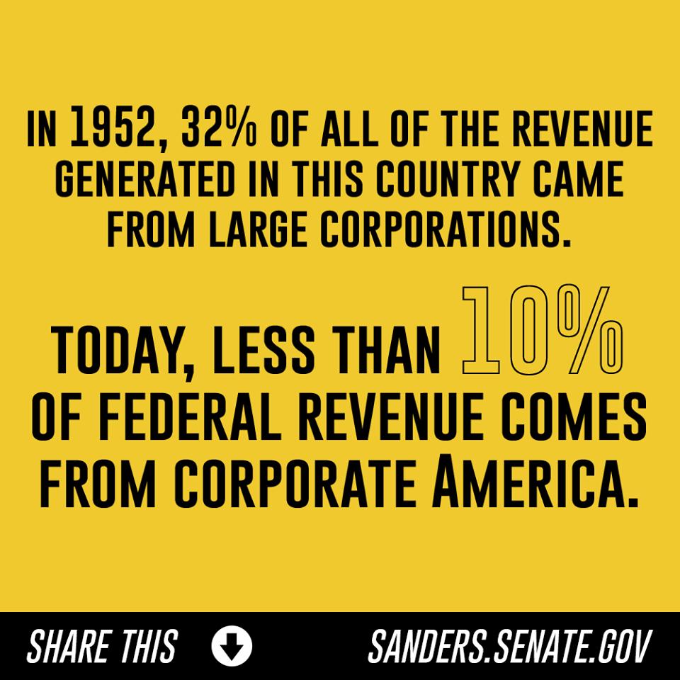 Corporate Revenue Generated