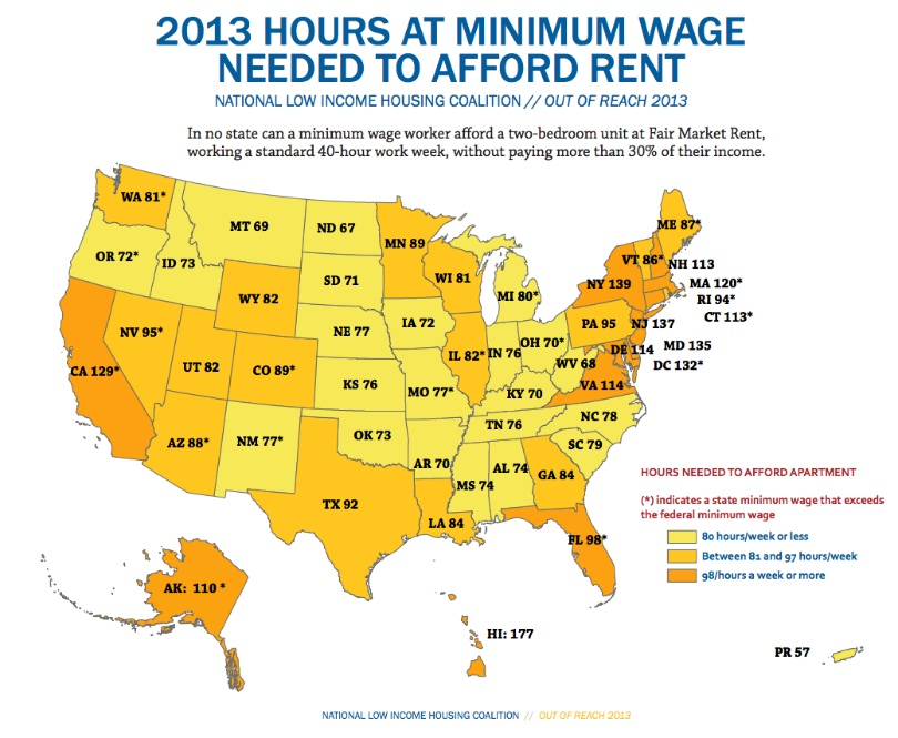 Minimum Wage Affordable Housing