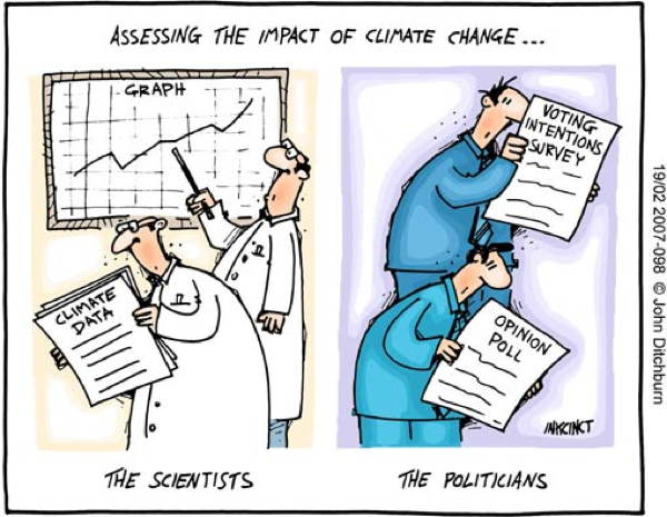Climate Change Science Politics