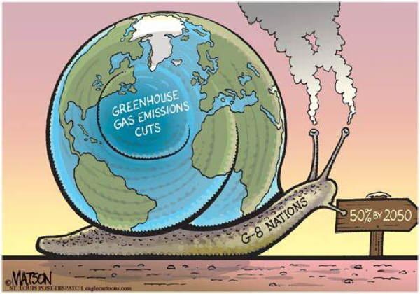 Emissions Cuts