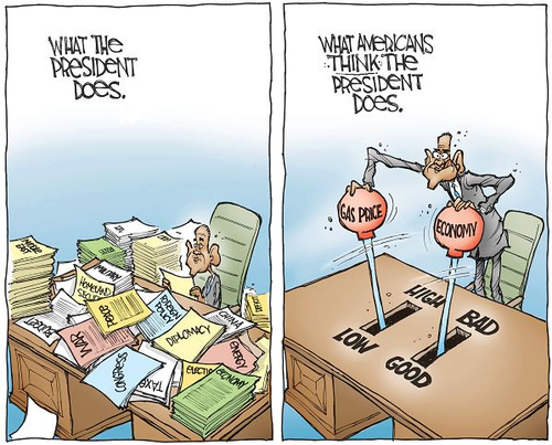 What President Does